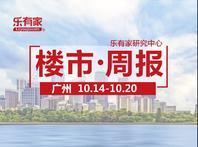 10月第3周广州一手住宅成交平稳,越秀区环比大涨257% - 乐有家