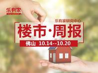 10月第3周佛山一手住宅网签2265套,禅城环涨66.3% - 乐有家