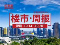 10月第3周:深圳二手楼市过户量全面上涨 - 乐有家