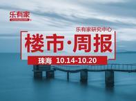 10月第3周:珠海一手住宅网签973套,环比上涨28.87% - 乐有家