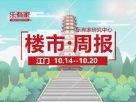 10月第3周:江门新房量跌价涨,二手房量涨价跌 - 乐有家