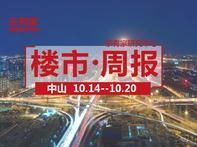 10月第3周:中山一手住宅网签1429套,二手住宅挂牌价微跌0.72% - 乐有家