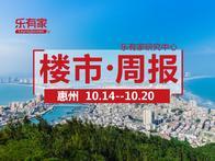 10月第3周惠州一手住宅网签2819套,环比下跌17.3% - 乐有家
