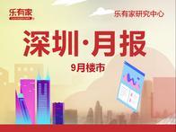 """深圳二手楼市""""金九""""明显,国庆成交量同比涨5成 - 乐有家"""