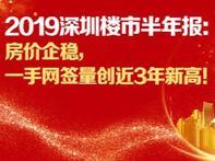 2019深圳楼市半年报:房价企稳,一手网签量创近3年新高! - 乐有家