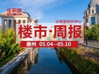 5月第2周:惠州一手住宅网签2488套,环比上涨12.7% - 乐有家