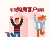 深圳都市圈之下的东莞:女性买房更拼,超6成在35岁前已买房 - 乐有家