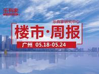 5月第4周广州一手住宅网签量在千五套关口徘徊 - 乐有家